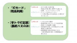 バス情報2