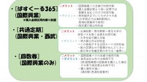 バス情報3